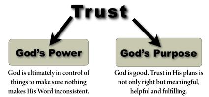 Trust-dependent72