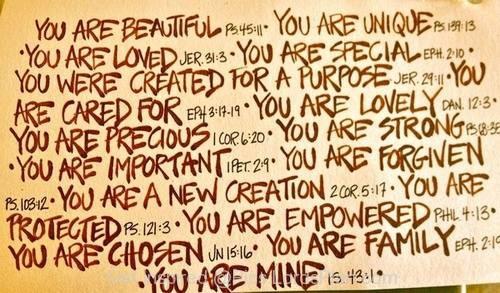 Me in scripture